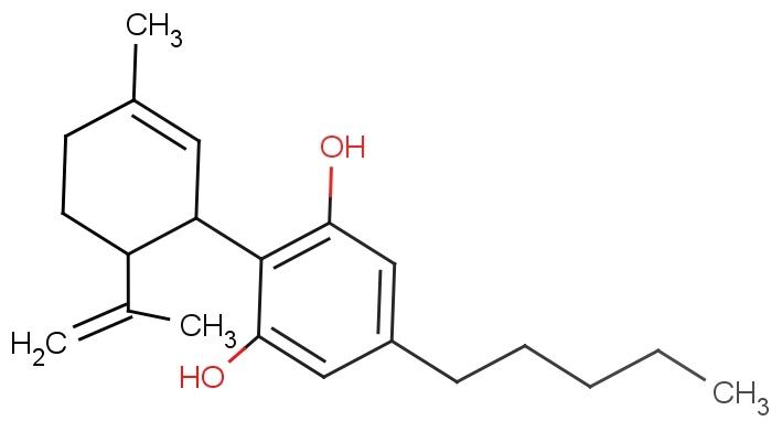 Shematski prikaz molekule CBD-a.